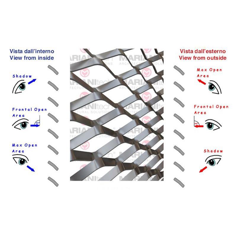 FLAMINIO-XS levyverkko aurinkosuojaominaisuudet