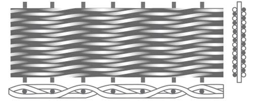 TWILL-DUTCH-WEAVE kudottu teräsverkko