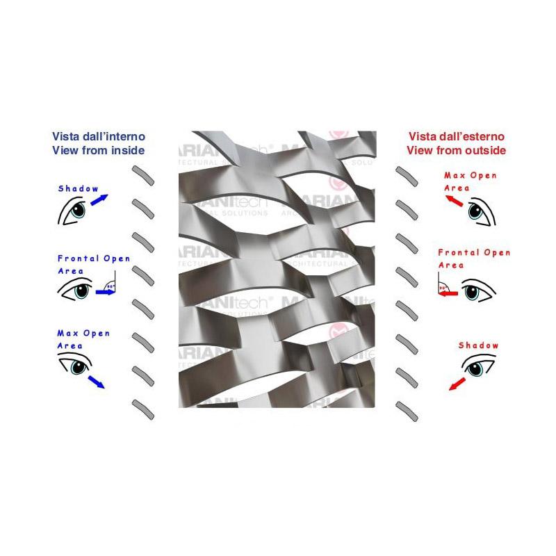 ESPLANADE levyverkko aurinkosuojaominaisuudet
