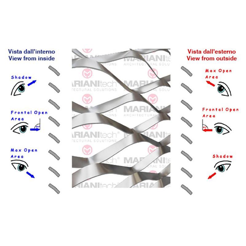MANHATTAN-XS levyverkko aurinkosuojaominaisuudet
