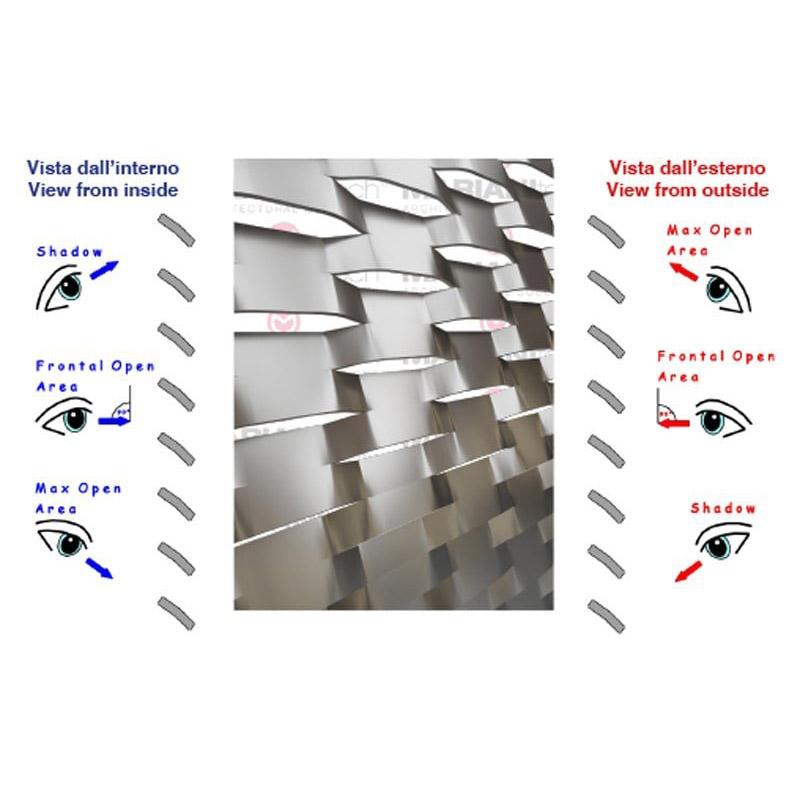 MARINABAY-XS levyverkko aurinkosuojaominaisuudet