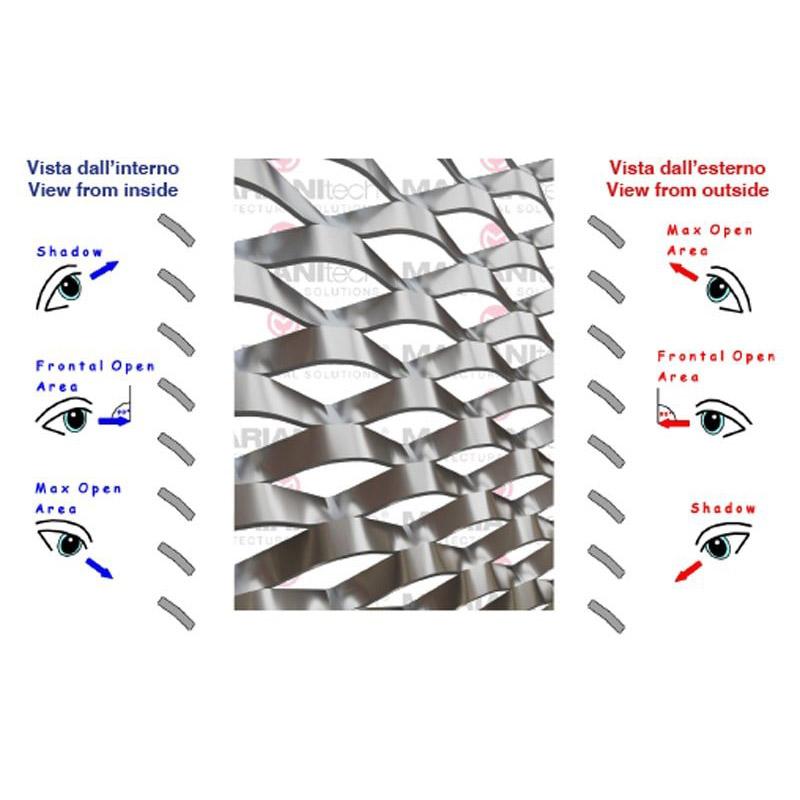 NOMA-XS levyverkko aurinkosuojaominaisuudet