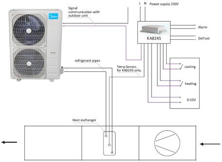 R32 Tuloilman jäähdytys INVERTER 5,3-16 kW