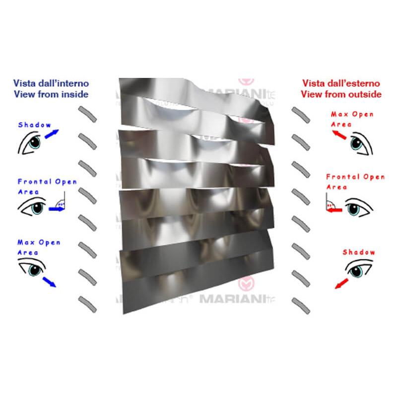 SOL-XL levyverkko aurinkosuojaominaisuudet