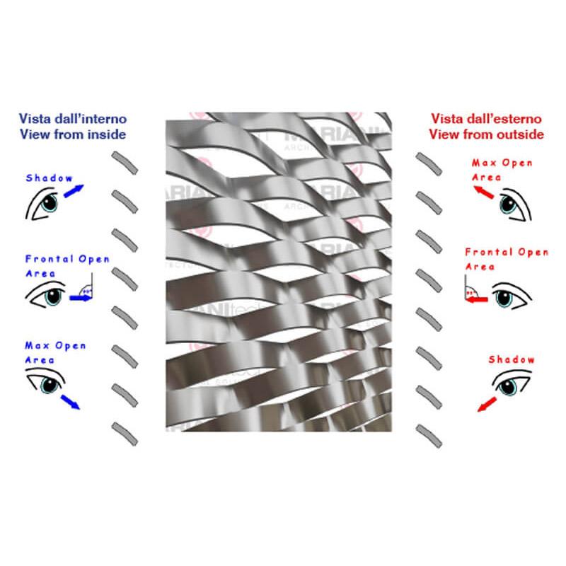SORBONA-XL levyverkko aurinkosuojaominaisuudet